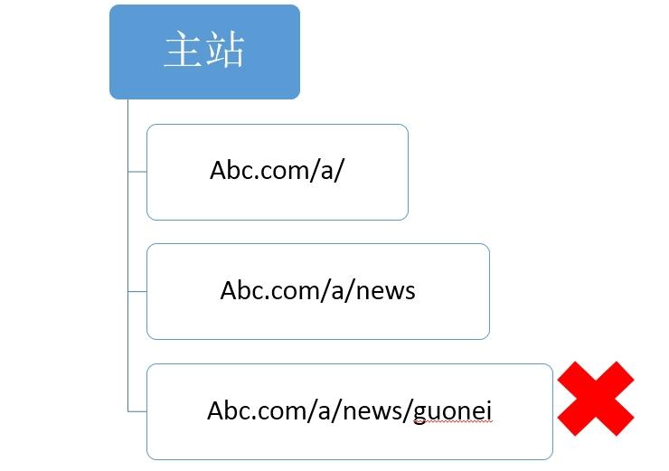 成都网站SEO优化公司.jpg